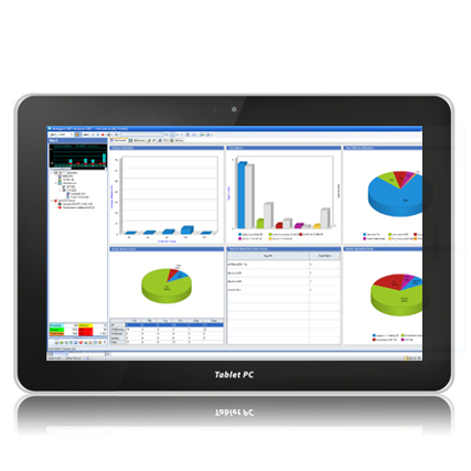 Fluke Networks AirMagnet WiFi Analyzer™ Pro