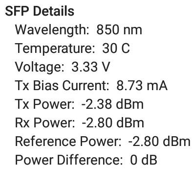 SFP DDM details