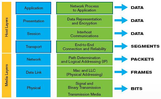 A TCP technológia mérési metodikája