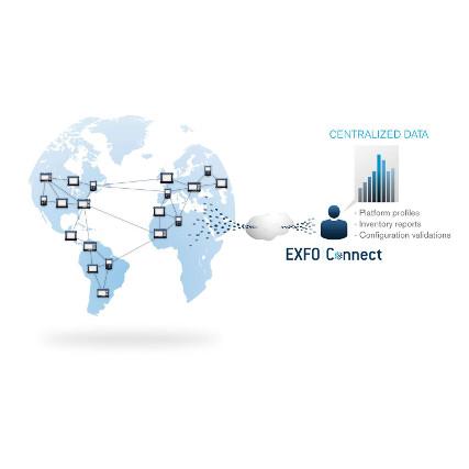 EXFO Connect Felhő alapú management rendszer