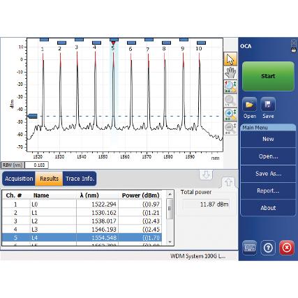 EXFO FTB-5230S/-OCA optikai csatorna és spektrum analizátor