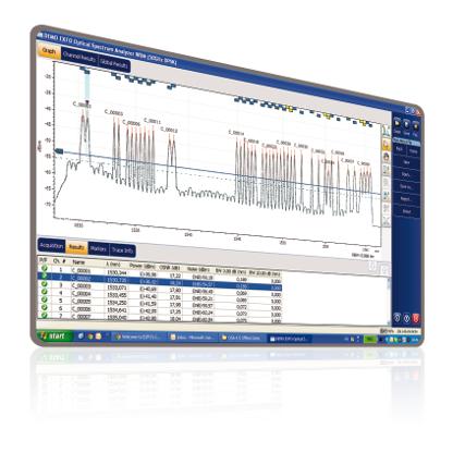 EXFO FTB-5240S/BP Optikai spektrum analizátor