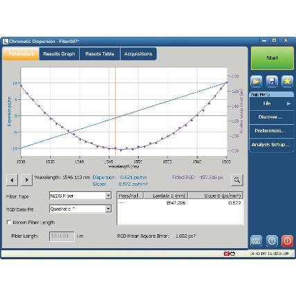 EXFO FTB-5500B PMD analizátor és FTB-5800 CD analizátor modulok