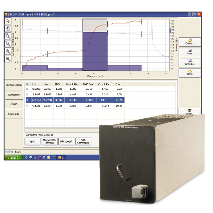 EXFO FTB-5600 PMD eloszlás analizátor modul