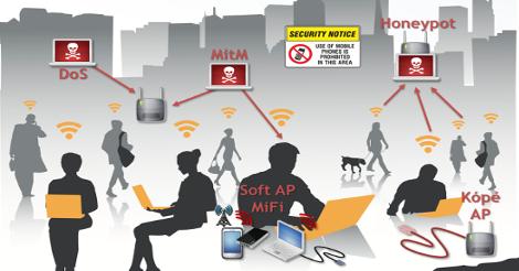 Vezeték nélküli hálózatbiztonság más szemszögből