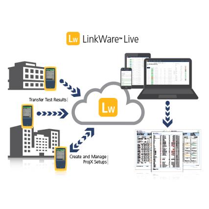 Fluke Networks LinkWare™ Live kábelteszt menedzsment szolgáltatás
