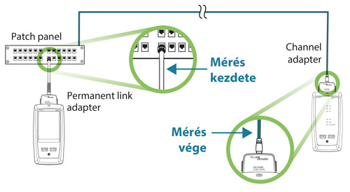 MPTL: Új mérési szabvány a mai eszközökhöz igazodva