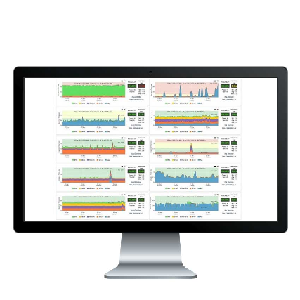 NETSCOUT TruView Live Dashboard