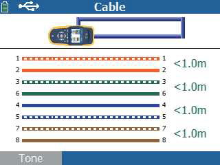 Hibátlan patch kábel